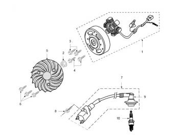 Explosionszeichnung Zündung Peugeot liegend